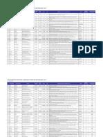 Lista de Proyectos Adjudicados y Concluidos 25_08_17.xls