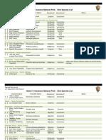 Checklist_HAVO_birds.pdf