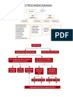 resumen de bradiarritmia.docx