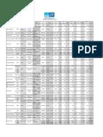 Passagens aéreas pagas pelo STF - Julho/2017