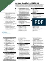 nurseslabs-cram-sheet.pdf