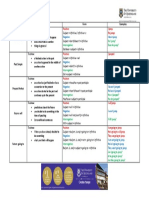Table_of_Tenses.pdf