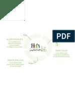 esquema guias rapidas_.pdf