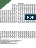 FedEx rates.docx