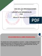 Ciclo de Vida de Las Organizaciones y Los Estilos Gerenciales.