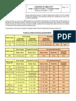 KubotaWarrantyOutline.pdf