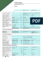 Zelio Time RE1 Catalog.pdf