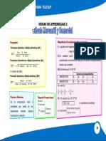 resumen_MFI1