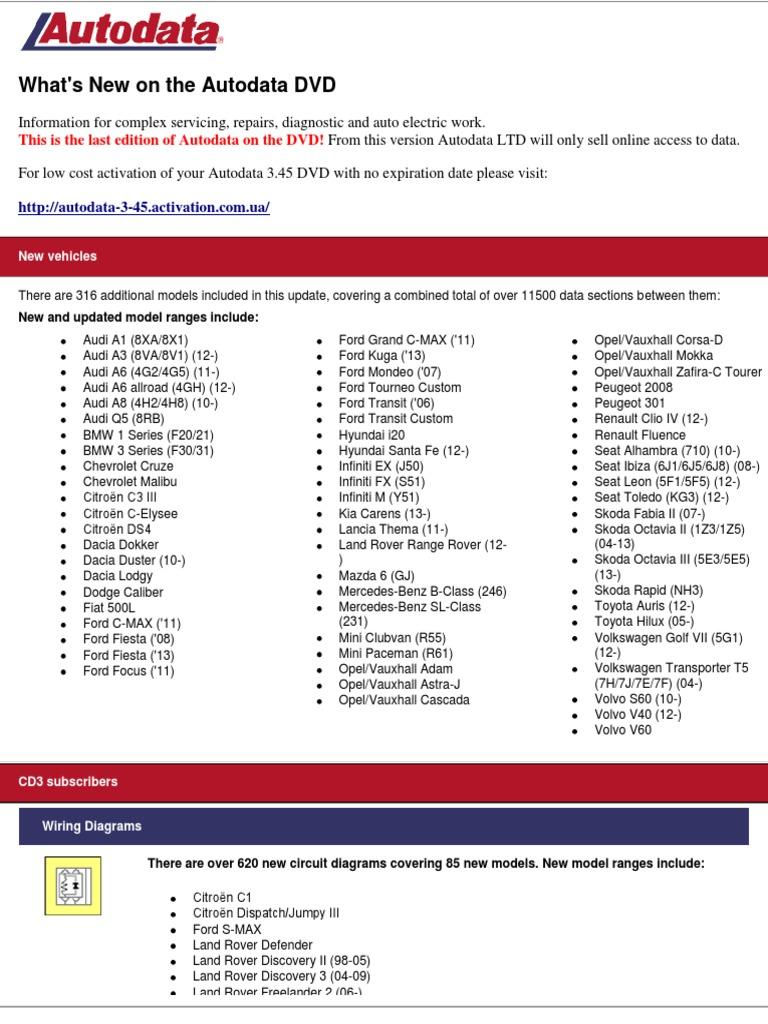 Whats New In Autodata 345pdf Wiring Diagram Daihatsu Grand Max