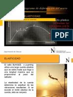 f2 s01 Ppt Teoria de Elasticidad