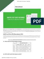 GATE Cut Off for PSU Recruitment - Testbook Blog