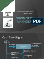 11 Profitability Parameters