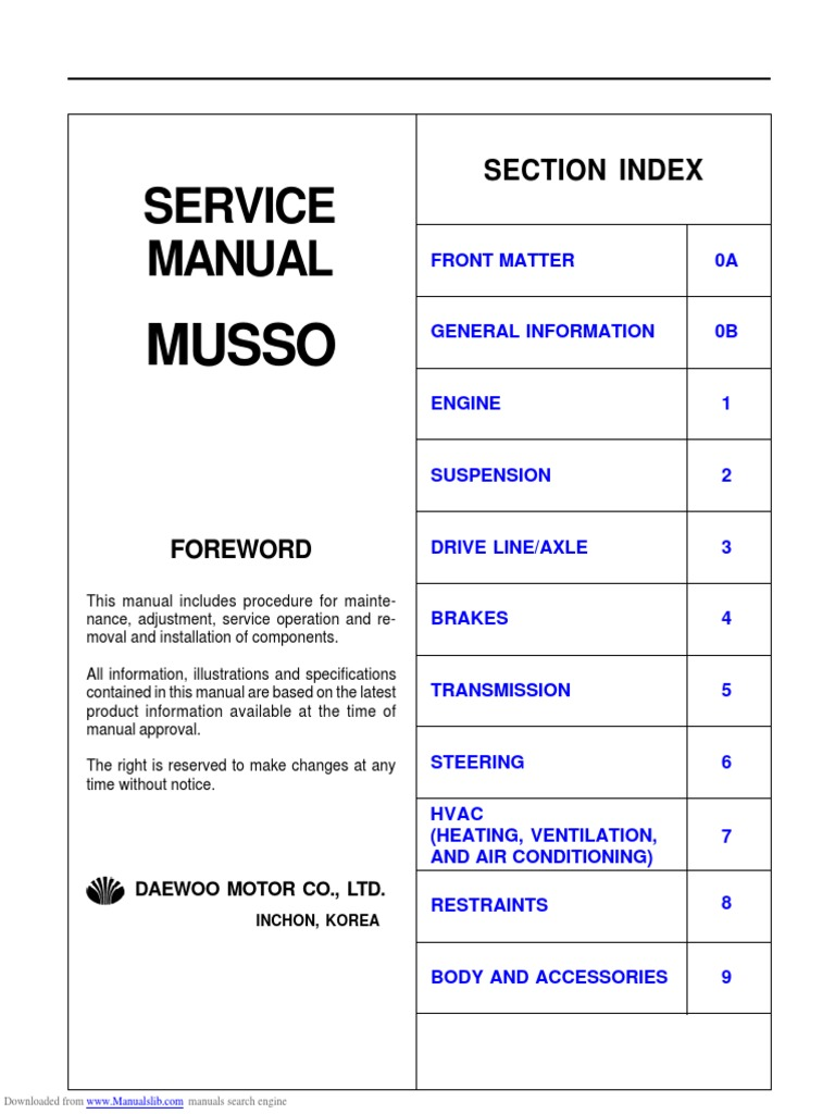 1999_musso | Motor Oil | Manual Transmission on