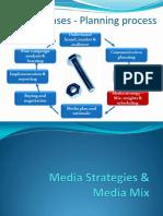 6 Media Strqtegies and Media Mix