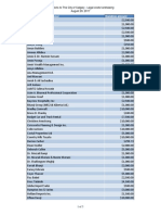 Legal Fundraising Donor List (for Public Distribution 082917) - Final