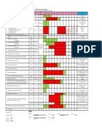 170828 R1 W4-03 Milestones status.pdf