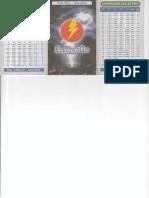Electrogis_tabla Cobre Esmaltado