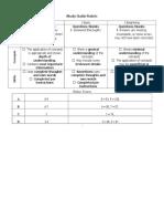 study guide grading rubric