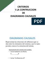 Diagramas Causales - Dinamica de Sistemas