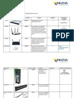 Informe Dispositivos Activos y Pasivos Para La Elaboración de Una Rednc
