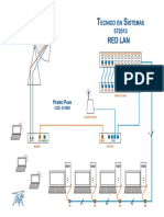 Diagrama Red Lan2