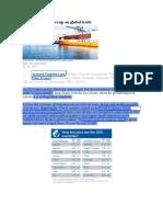 News on International Trade - WEF