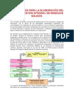 Metodología Para La Elaboración Del Pgirs