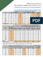 ANNEX 1A School Profile