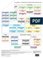 ricardo_vargas_simplified_pmbok_flow_5ed_color_es.pdf