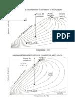 Diagrama de Fases de los 5 tipos de yacimientos