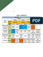 Cuadro de Materiales para Instalaciones Residenciales de Gas Natural con PeAlPe y cobre