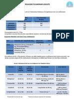 Esquema Tratamiento TBC 1.pptx