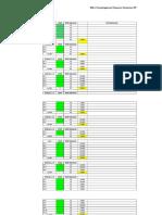 Format Penilaian SA EDIT