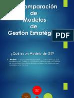 1.3.- Comparacion de Mod. de Gestion Estratégica