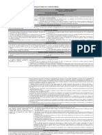 Cuadro Comparativo Con Las Principales Modificaciones Del Código Civil y Comercial Unificad1