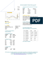 Market Update 29th August 2017