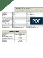 Yarn Quality Standard