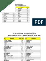 Rangkuman ICPC2 Poli Umum