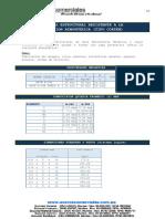 PLANCHAS TIPO CORTEN.pdf