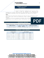 ANGULOS DE ALTA RESISTENCIA.pdf