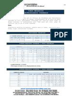 TUBOS CUADRADOS ELECTROSOLDADOS.pdf