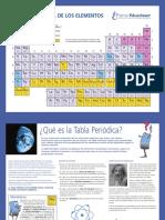 Tabla Periodica (orbitales).pdf