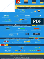 Cci Parisidf Infographie Createurs-Entreprise-franciliens Version-Aout2017