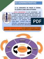 proceso administrativo de mantenimiento.pdf
