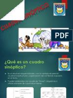 Cuadro Sinoptico Avanse(Diapositiva)