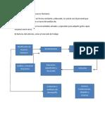 La Planificación de Los Recursos Humanos(CAPITAL HUMANO)