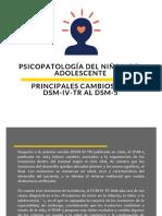 Evolución y principales cambios del DSM-IV al DSM-5.pdf