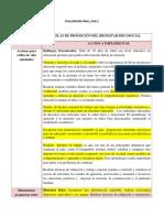 Evaluacion Final_yusleiny Gil