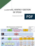 2014.10.03 Devolucion Devoluciones a Proveedores Sap Libreria