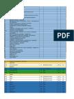 Precio de materiales de construccion ENE2015